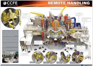 Large Scale Fusion Reactor System